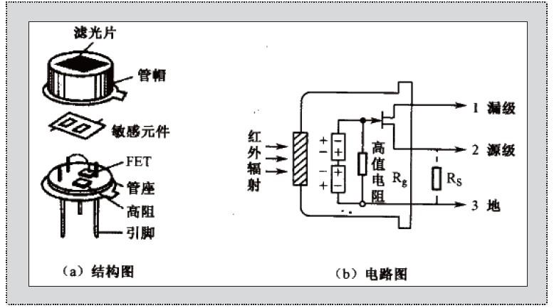 热释电红外传感器原理图